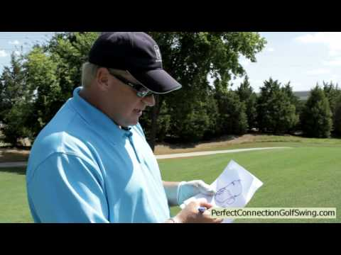 Golf Putting Tips: How to Draw Greens