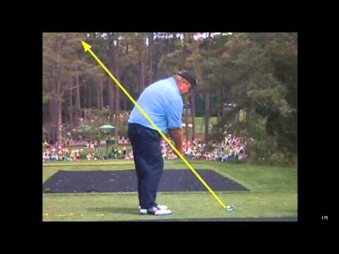 Body Frame and Your Swing Plane