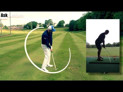 Golf Swing Direction and Club Path