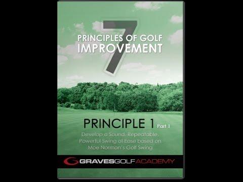 Moe Norman Single Plane Golf Swing Instruction 1 – Graves Golf Academy