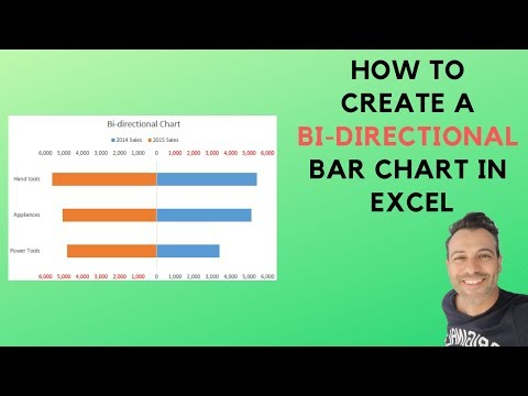 How to create a BiDirectional Bar Chart in Excel (or Mirror Chart)