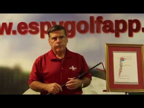QATSPY Golf Swing Plane