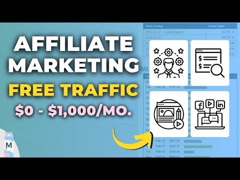 Affiliate Marketing Tutorial For Beginners With Free Traffic (2022)
